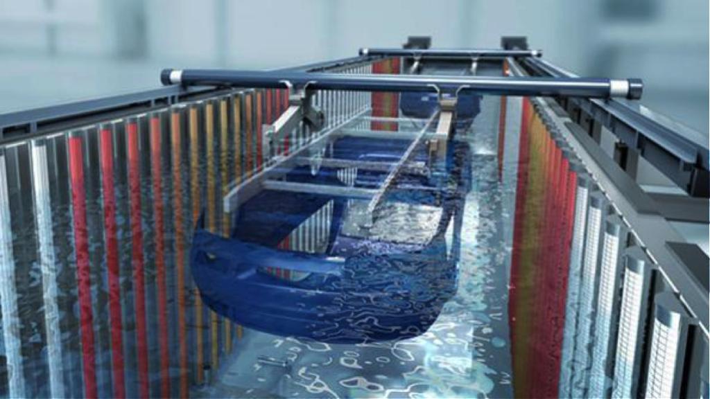 Dip Tank Technology